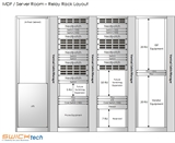 Rack Diagram for Server Installation