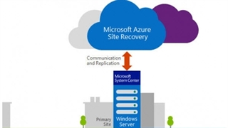 Microsoft Azure Site Recovery ASR Top Technology 2017 trend