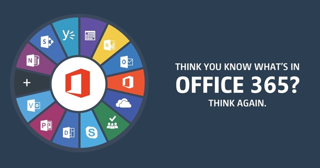 Microsoft Office 365 Pie Chart